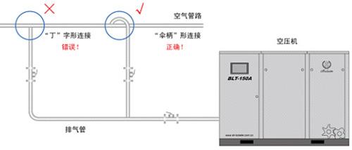 机组与空气处理设备间安装布局